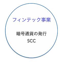 スクリーンショット 2019-03-08 19.10.22.png
