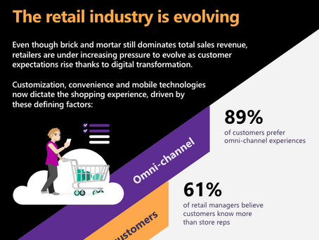 See how the retail experience is changing