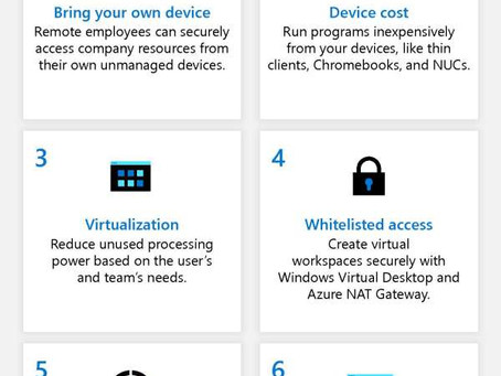 See why many organizations opt to use Windows Virtual Desktop