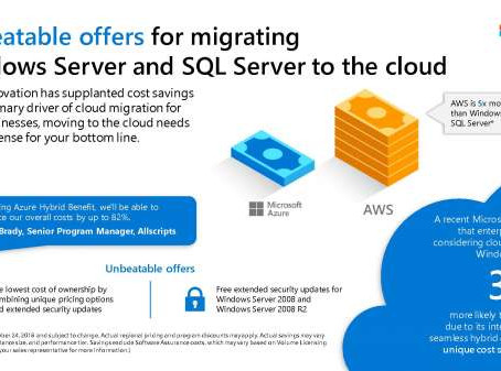 Unbeatable offers for migrating Windows Server and SQL Server to the cloud