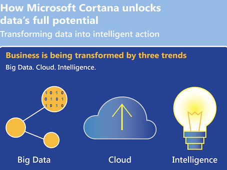 Microsoft Cortana unlocks data's full potential.