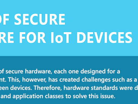 The IoT secure hardware challenge defined and explained.