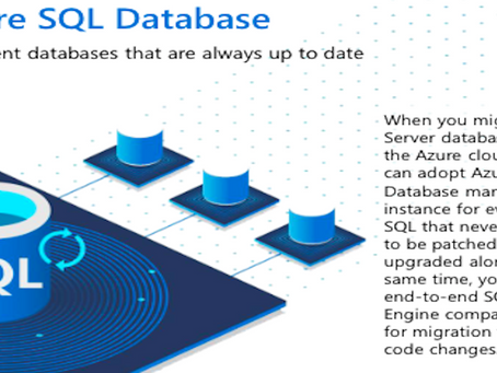 Up-to-Date Azure SQL