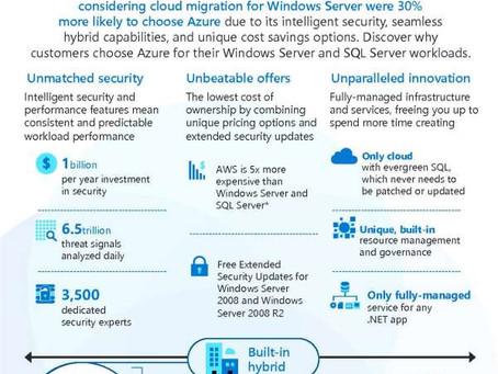 Best of Azure: Windows Server and SQL Server