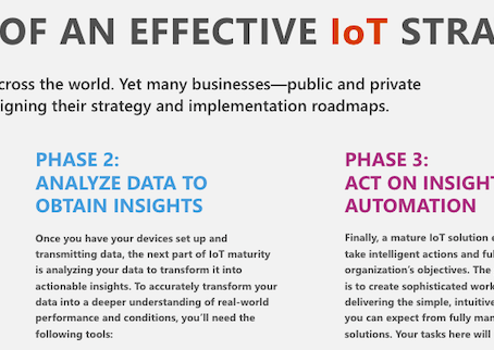 Going on the IoT journey? Have a look at the key elements for an effective strategy.