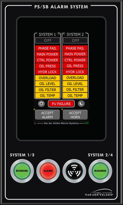 Alarm Monitoring System