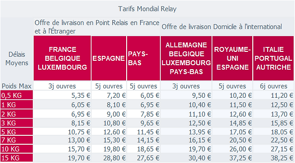 Tarifs Mondial Relay.png