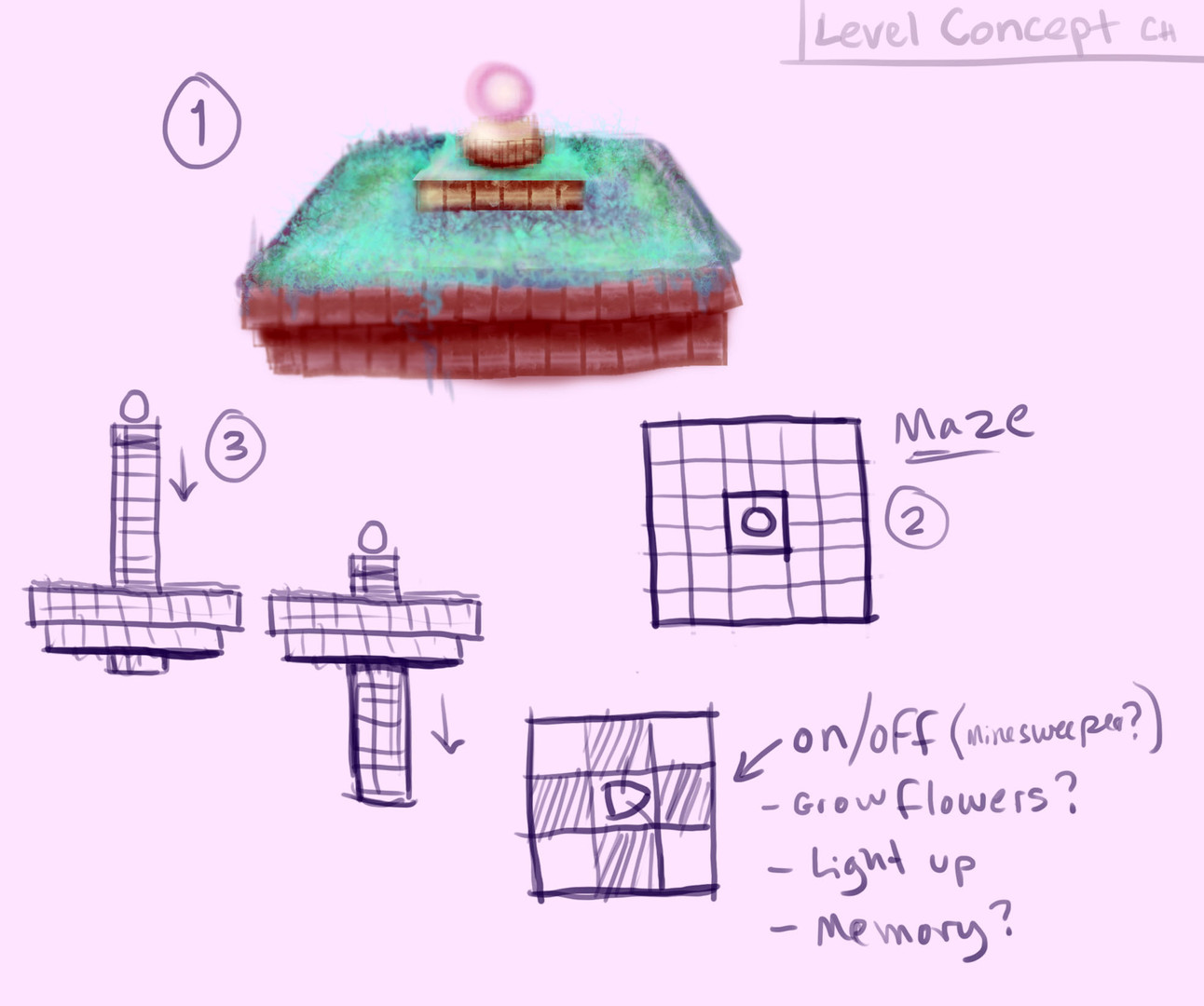 Flicker Fortress - Game Platform Design