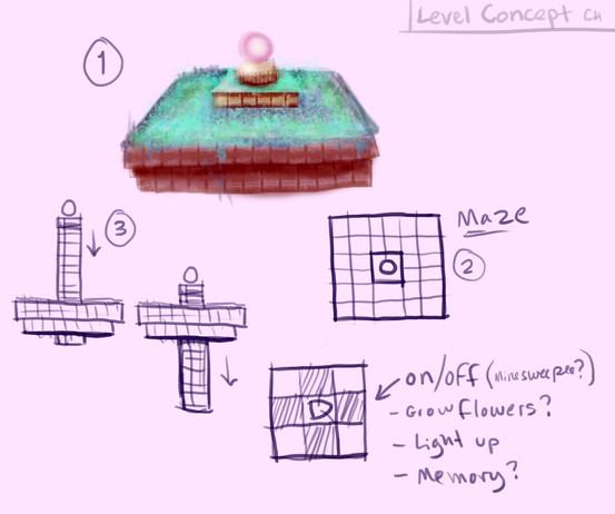 Flicker Fortress - Game Platform Design