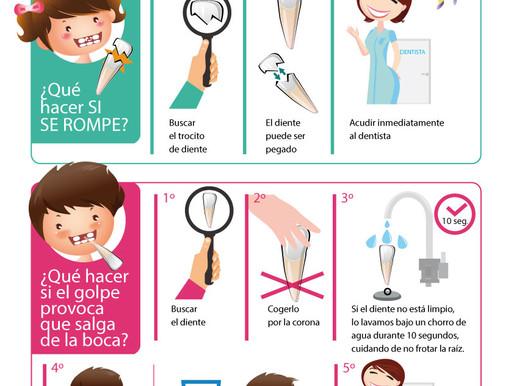 Qué hacer si tu hijo se rompe un diente