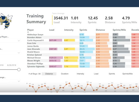 Georgia Tech Basketball Leverages Analytics to Improve Team Performance