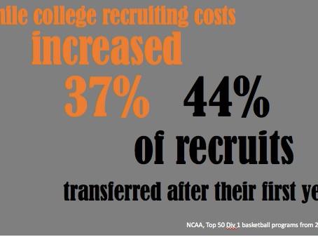 Reducing Men's College Basketball Transfer Rate