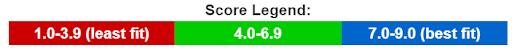 Score Legend.png