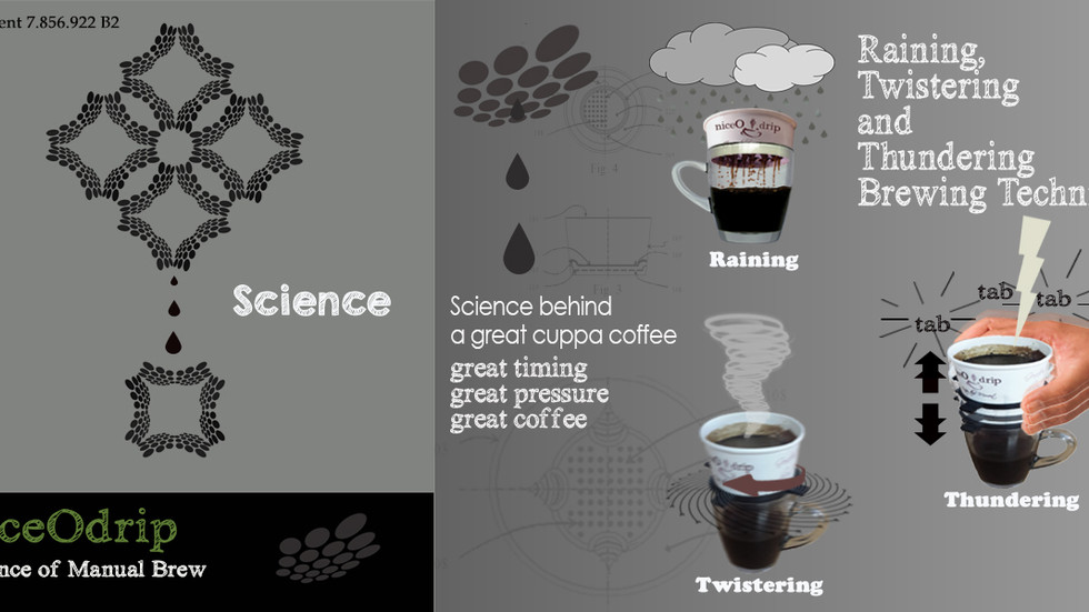 Science behind a great cup of coffee
