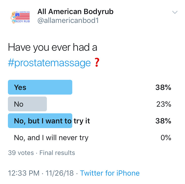 Prostate Massage Survey