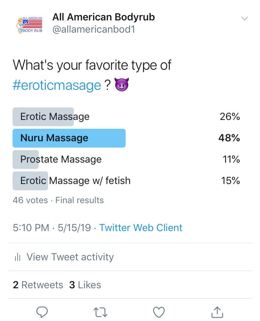 Erotic Massage NYC