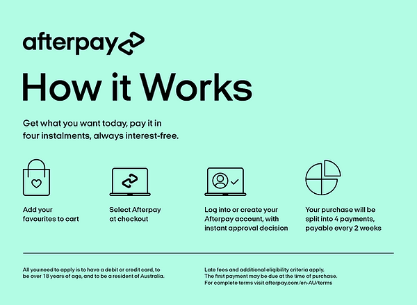 Afterpay_AU_HowitWorks_Desktop_Mint@1x.p