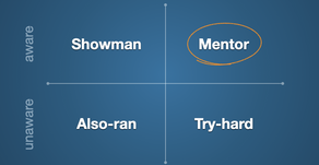 What presenter archetype do you want to be?
