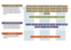 flow - Page-1.jpeg