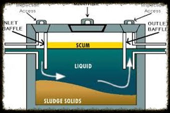 Caddo Louisiana Septic Pumping, Bossier Louisiana Septic Pumping