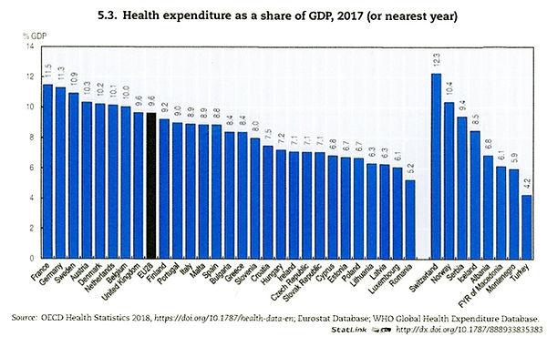 health_expenditure.jpg
