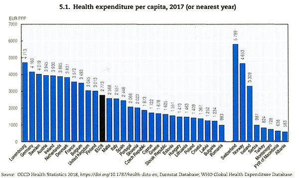 health_expenditure_per_capita.jpg