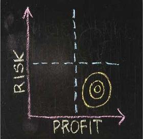 Lower volatility portfolios may improve returns