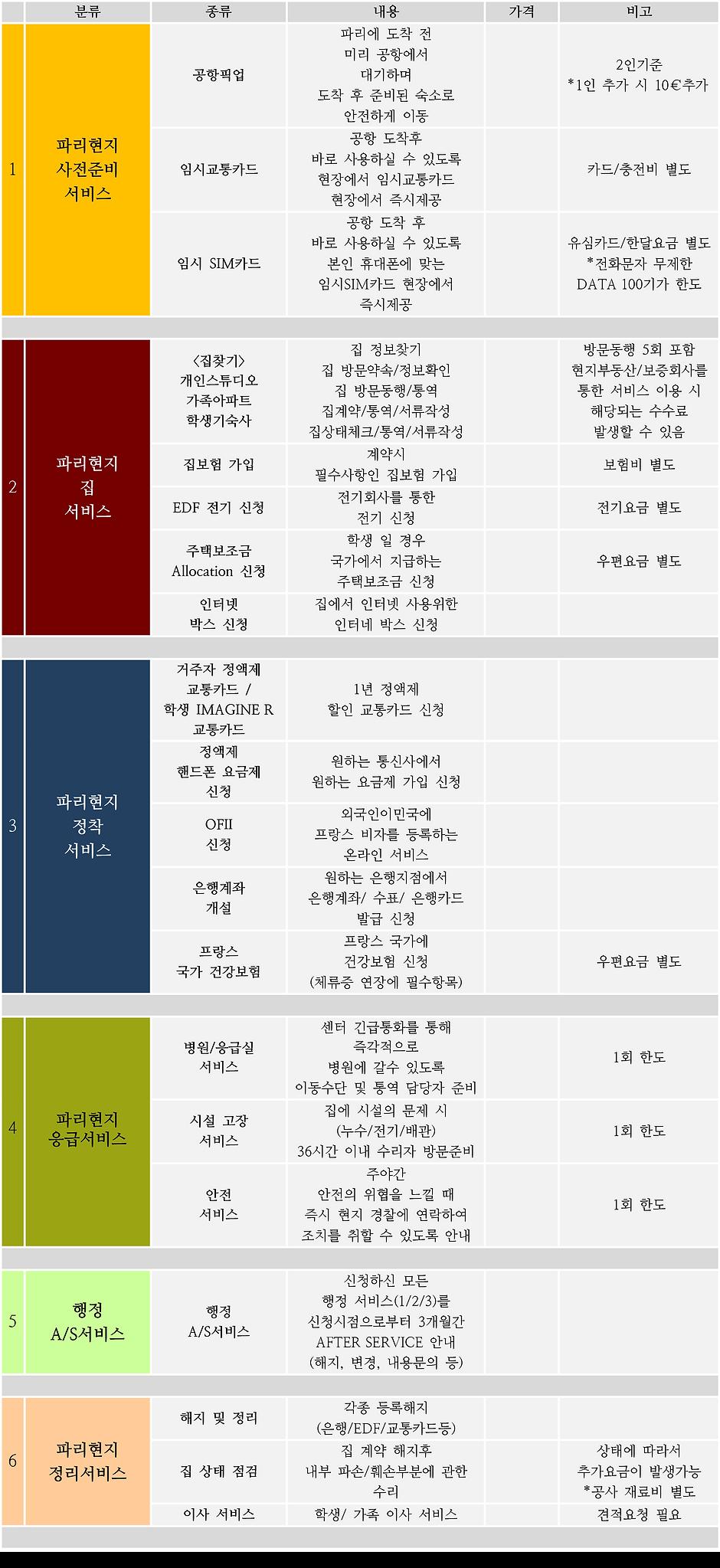 스프리미엄 서비- 가격X- 합본.png