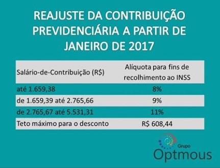 Reajuste Contribuição Previdenciária 2017
