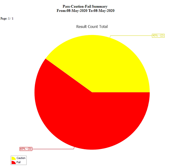 PCF Summary.png
