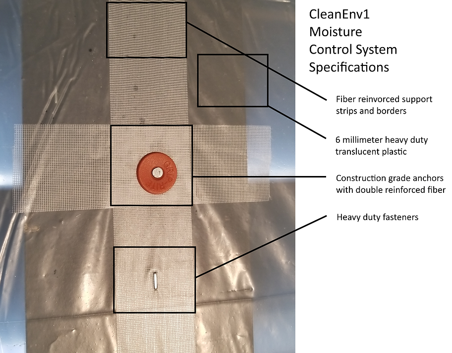 CleanEnv1 Moisture Control System Specif
