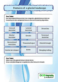 the water cycle   water pollution worksheet  