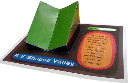 Geography for kids - V-Shaped valley model