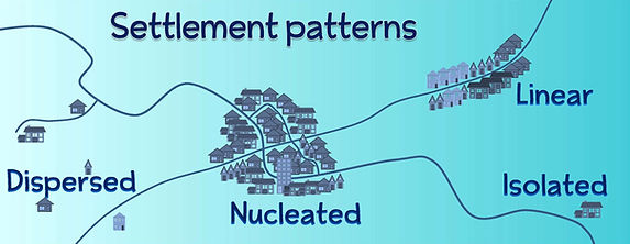 All the settlement patterns including linear, nucleated and dispersed