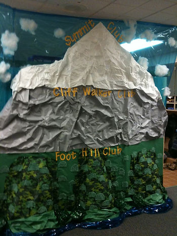 mountain display in classroom