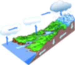 geography images - rivers vocabulary - water cycle