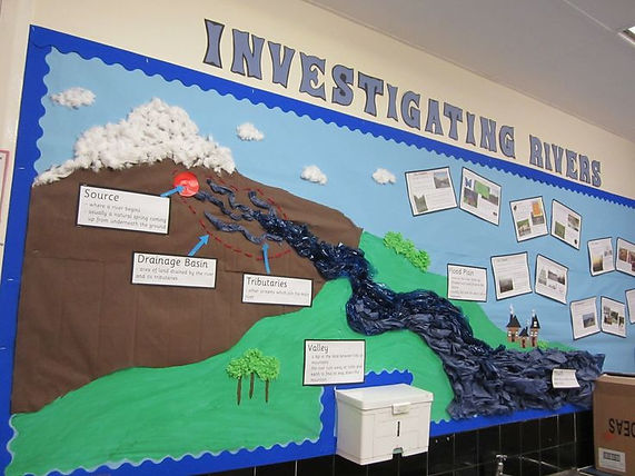 river classroom display ideas