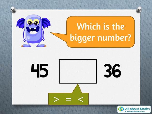 Maths lesson starter powerpoint