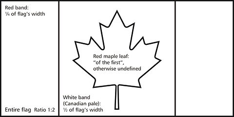 canadian flag dimensions