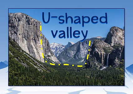 mountain vocabulary | mountain geography