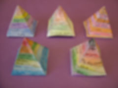 Geography for kids - Settlement hierarchy geography model