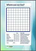 population geography | population worksheet | KS3 geography