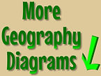pictures for use when learning about Geography