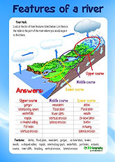 volcano worksheet answers | 3d geography answers