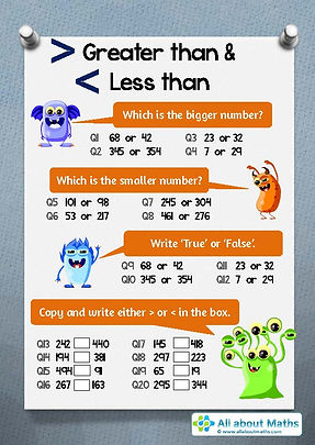 greater than less than maths activity | maths topic of number