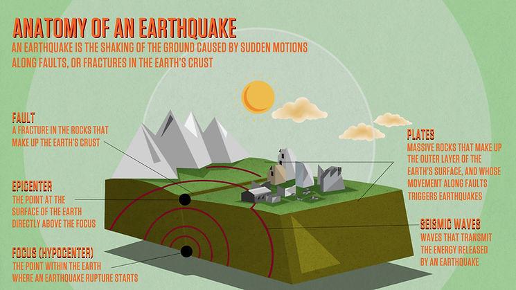 Awe and wonder volcano images | volcanoes for kids | volcanoes ks2