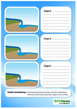 river features worksheet
