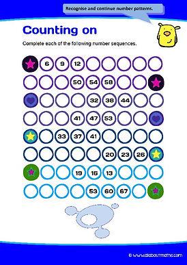 math worksheets | math for kids | maths for kids