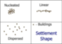 Settlement geography | settlement patterns | CE geography settlements | KS3 geography