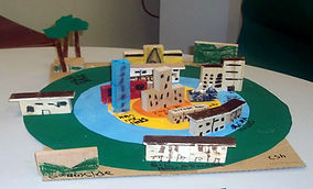 geography for kids - settlement patterns geography model